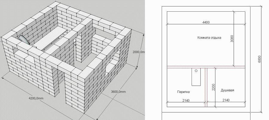 Поэтапное строительство бани своими руками из блоков 83