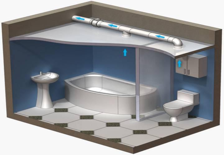 415 Вентиляция в ванной комнате