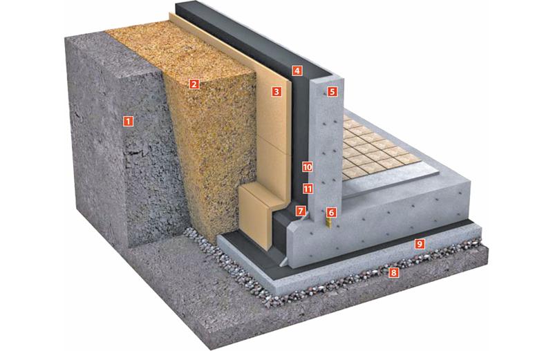 Гидроизоляция фундамента технониколь