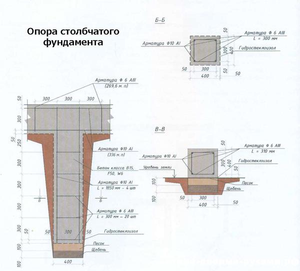 Столбчатый фундамент с ростверком своими руками