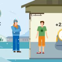 2379 Как ворота «АЛЮТЕХ» помогают продлить срок службы вашего автомобиля?