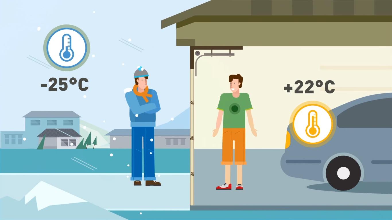 Как ворота «АЛЮТЕХ» помогают продлить срок службы вашего автомобиля?