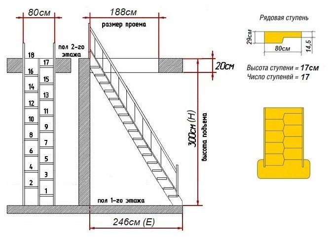 Делаем лестницу «Гусиный шаг» самостоятельно — пошаговая технология