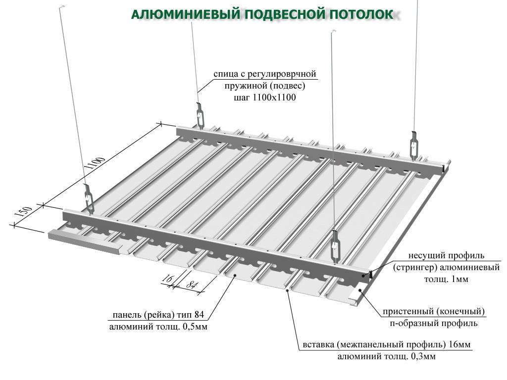 Инструкция как сделать потолок из алюминиевых панелей