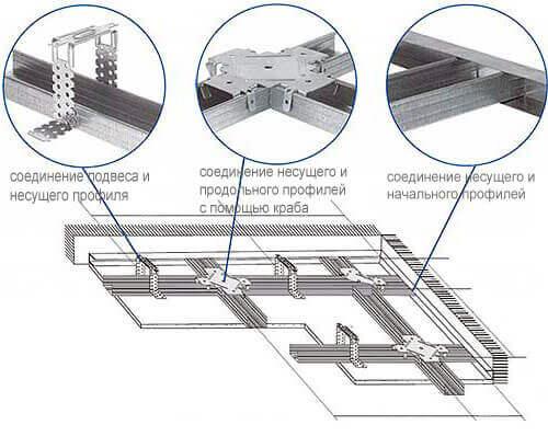 Установка реечного потолка своими руками — инструкция по установке
