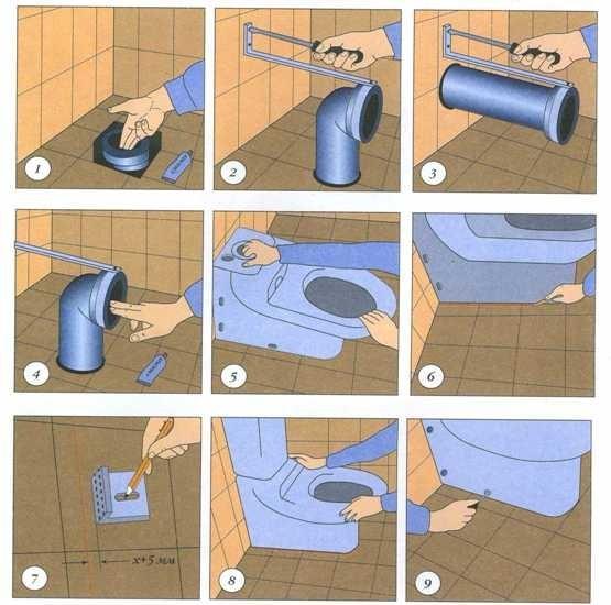 Как починить унитаз своими руками — механизм работы унитаза