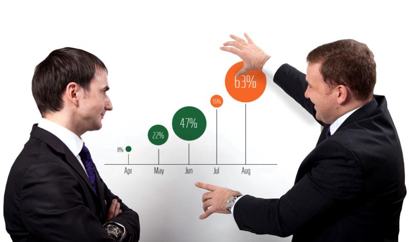 Ищу инвестора: поиск инвесторов для бизнеса
