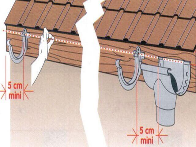 Крепление водосточных труб к стене дома своими руками — инструкция