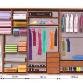 Схема размещения полок в гардеробной комнате