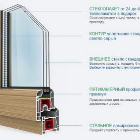 Схема профильной системы KBE для остекления балкона