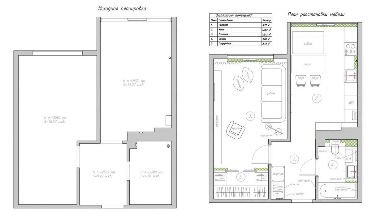 Дизайн-проекты однокомнатных квартир