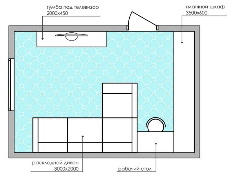 Схема расстановки мебели в маленькой гостиной